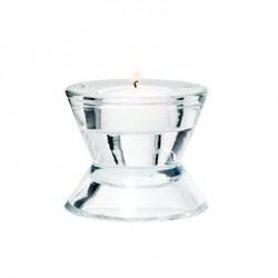 Double side candlestick in...